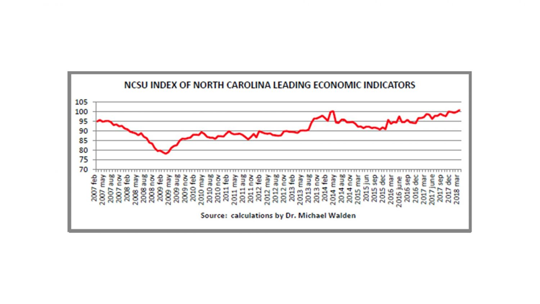 North Carolina Natural Gas Prices