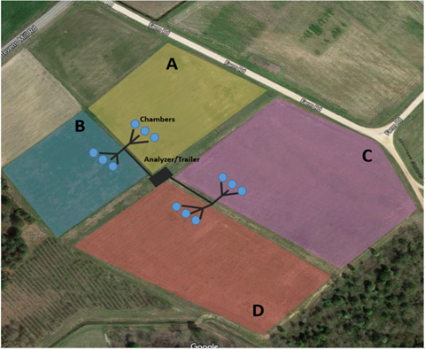 aerial map of farm fields