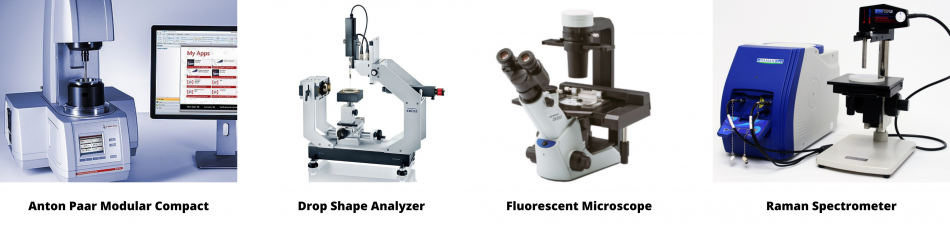 Rheology Equipment: Anton, Drop, Microscopy, Raman