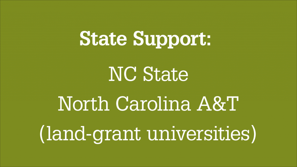 Graphic headline: State Support: NC State, North Carolina A&T, (land-grant-universities)